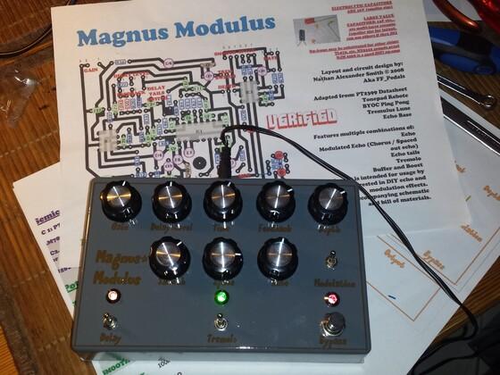 Magnus Modulus