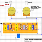Sola Sound Tone Bender Professional MKII - OC75 Version